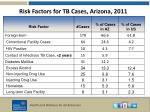 risk factors for tb cases arizona 2011