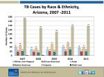 tb cases by race ethnicity arizona 2007 2011