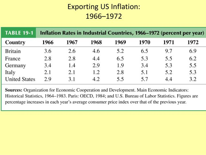 exporting us inflation 1966 1972 n.