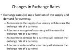 changes in exchange rates