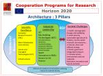 cooperation programs for research10