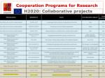 cooperation programs for research14