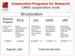 cooperation programs for research5