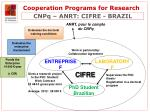 cooperation programs for research8