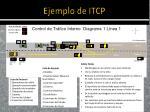 ejemplo de itcp