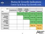 status growth indicators catch up keep up growth cont