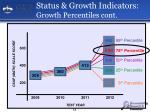 status growth indicators growth percentiles cont