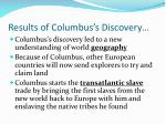 results of columbus s discovery