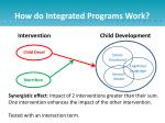 how do integrated programs work3