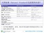 natural standard3