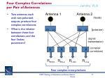 four complex correlations per pair of antennas