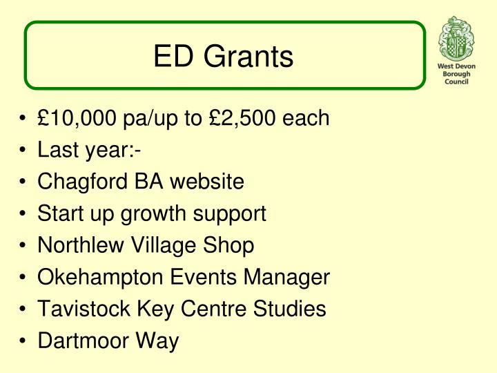 ED Grants