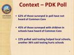 context pdk poll