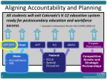 aligning accountability and planning