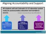 aligning accountability and support