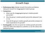 growth gaps