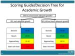 scoring guide decision tree for academic growth