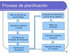 proceso de planificaci n
