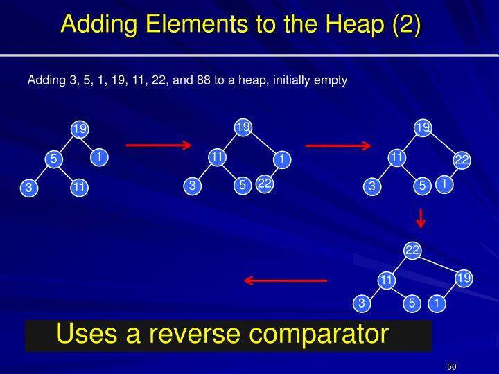 Adding Elements to the Heap (2)
