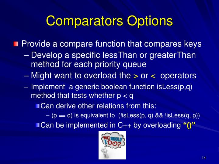 Comparators Options