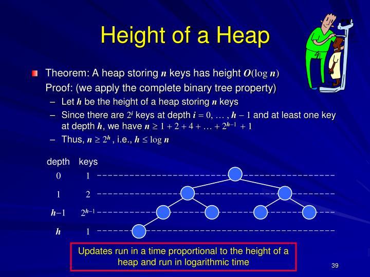 Height of a Heap