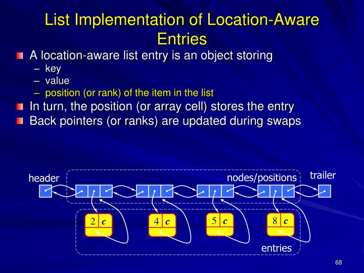 List Implementation of Location-Aware Entries