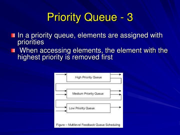 Priority Queue - 3