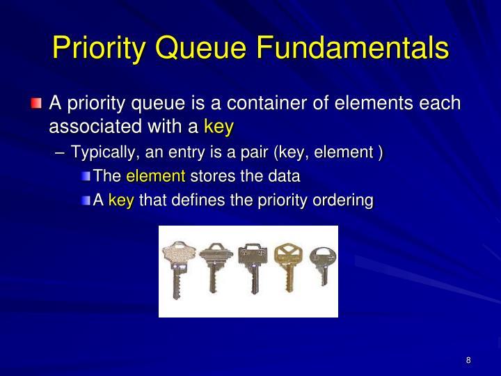 Priority Queue Fundamentals