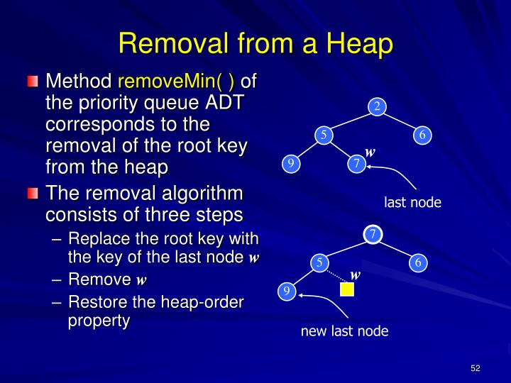 Removal from a Heap