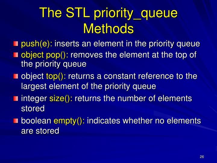 The STL priority_queue Methods