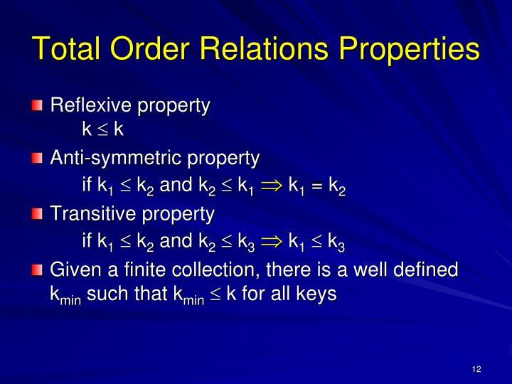 Total Order Relations Properties