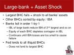 large bank asset shock2