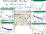 groundwater storage and water levels recent trends with dwp