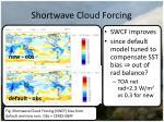 shortwave cloud forcing