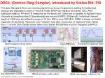 drs4 domino ring sampler introduced by stefan ritt psi