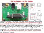 test beam strip line sl results