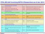 itpa jex jac involving nstx u researchers as of jan 2013