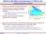 nstx u will make contributions to iter in all topical science areas