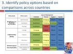 3 identify policy options based on comparisons across countries