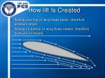how lift is created3