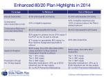 enhanced 80 20 plan highlights in 2014
