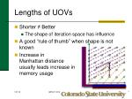 lengths of uovs