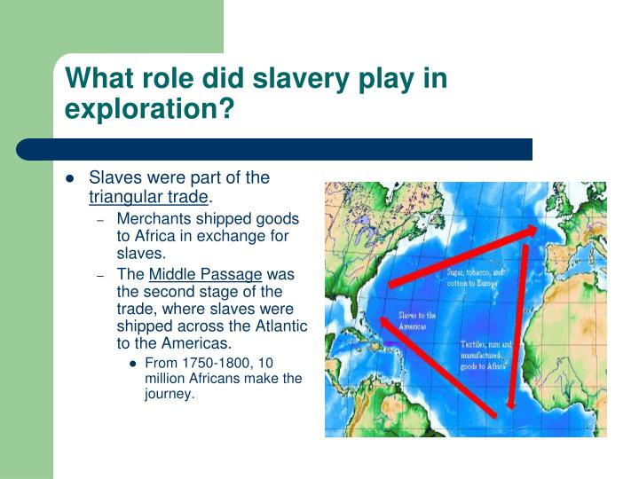 What role did slavery play in exploration?