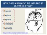 how does argument fit into the 5e learning cycle