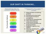 our shift in thinking