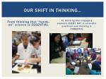 our shift in thinking1
