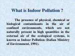 what is indoor pollution