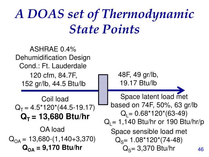 A DOAS set of Thermodynamic State Points