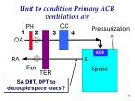 unit to condition primary acb ventilation air