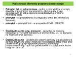 podstawowe elementy programu operacyjnego